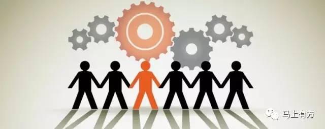 股权激励是组织变革